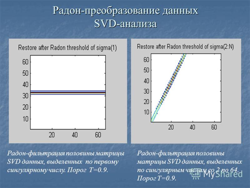 Радон-преобразование данных SVD-анализа Радон-фильтрация половины матрицы SVD данных, выделенных по первому сингулярному числу. Порог Т=0.9. Радон-фильтрация половины матрицы SVD данных, выделенных по сингулярным числам со 2 по 64. Порог Т=0.9.