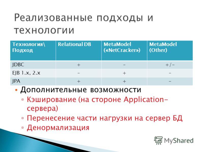 Технология\ Подход Relational DBMetaModel («NetCracker») MetaModel (Other) JDBC+–+/- EJB 1.x, 2.x–+– JPA++- Дополнительные возможности Кэширование (на стороне Application- сервера) Перенесение части нагрузки на сервер БД Денормализация