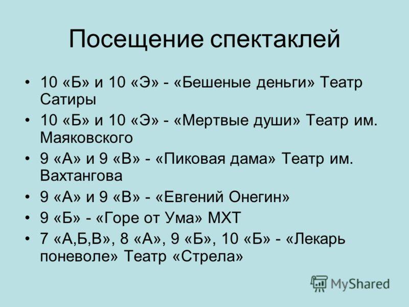 Посещение спектаклей 10 «Б» и 10 «Э» - «Бешеные деньги» Театр Сатиры 10 «Б» и 10 «Э» - «Мертвые души» Театр им. Маяковского 9 «А» и 9 «В» - «Пиковая дама» Театр им. Вахтангова 9 «А» и 9 «В» - «Евгений Онегин» 9 «Б» - «Горе от Ума» МХТ 7 «А,Б,В», 8 «А