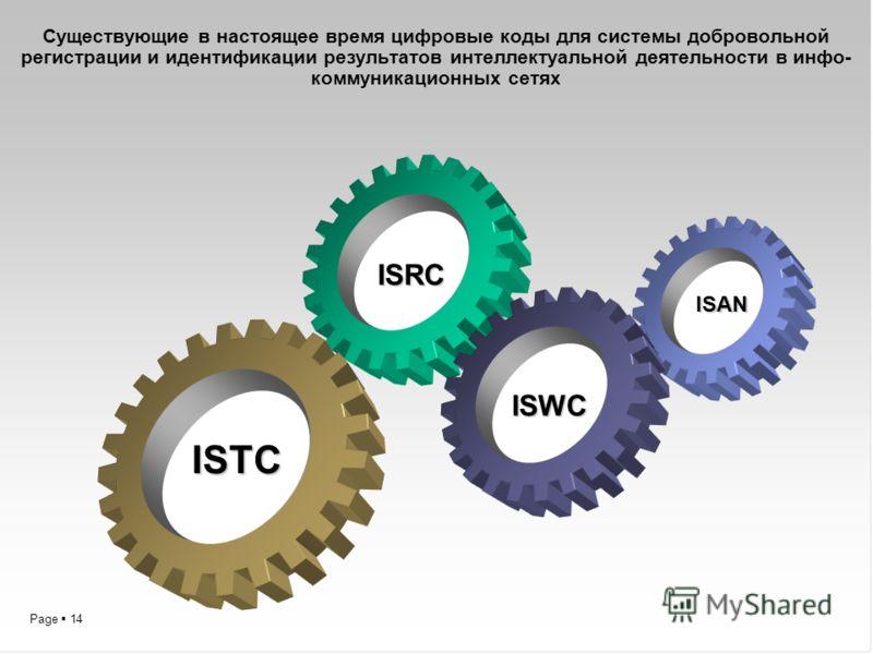 Page 14 Существующие в настоящее время цифровые коды для системы добровольной регистрации и идентификации результатов интеллектуальной деятельности в инфо- коммуникационных сетях ISTC ISRC ISAN ISWC