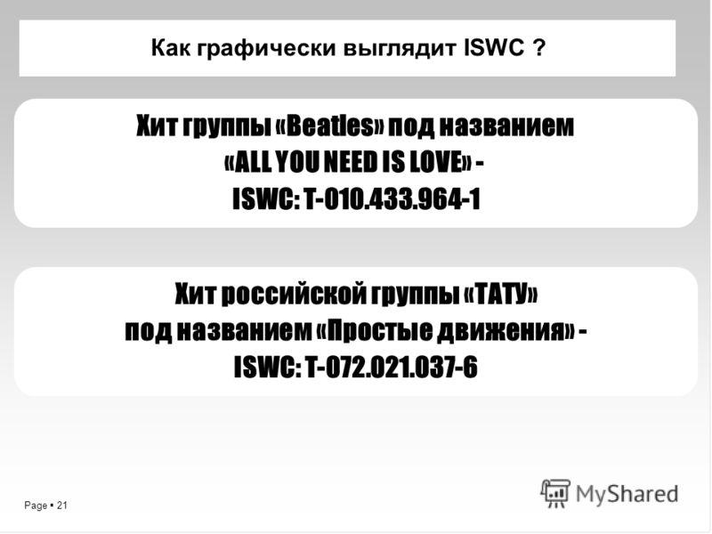 Page 21 Как графически выглядит ISWC ? Хит группы «Beatles» под названием «ALL YOU NEED IS LOVE» - ISWC: T-010.433.964-1 Хит российской группы «ТАТУ» под названием «Простые движения» - ISWC: T-072.021.037-6