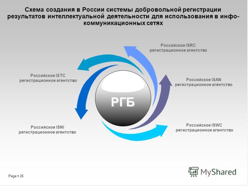 Page 26 Схема создания в России системы добровольной регистрации результатов интеллектуальной деятельности для использования в инфо- коммуникационных сетях Российское ISWC регистрационное агентство Российское ISAN регистрационное агентство Российское