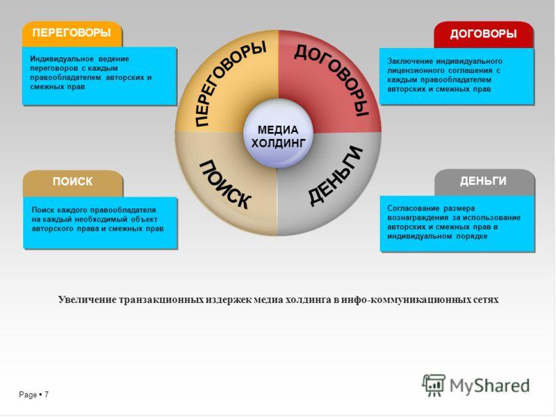 Page 7 ПЕРЕГОВОРЫ ПОИСК ДОГОВОРЫ ДЕНЬГИ Индивидуальное ведение переговоров с каждым правообладателем авторских и смежных прав Поиск каждого правообладателя на каждый необходимый объект авторского права и смежных прав Заключение индивидуального лиценз