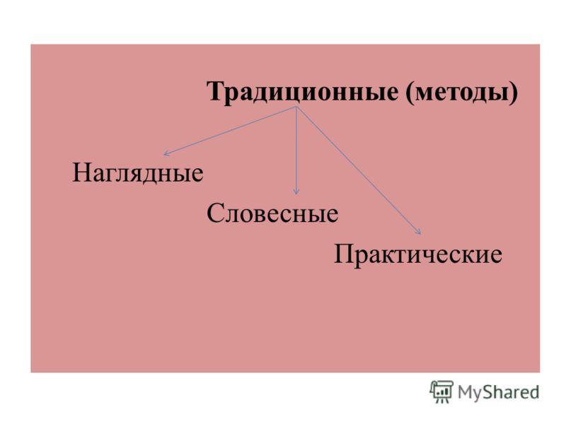 Традиционные (методы) Наглядные Словесные Практические