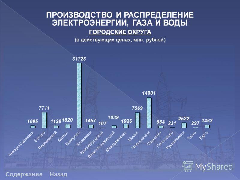 ПРОИЗВОДСТВО И РАСПРЕДЕЛЕНИЕ ЭЛЕКТРОЭНЕРГИИ, ГАЗА И ВОДЫ ГОРОДСКИЕ ОКРУГА (в действующих ценах, млн. рублей) СодержаниеНазад