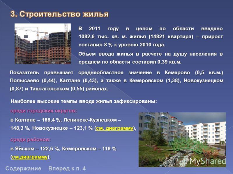 В 2011 году в целом по области введено 1082,6 тыс. кв. м. жилья (14821 квартира) – прирост составил 8 % к уровню 2010 года. Объем ввода жилья в расчете на душу населения в среднем по области составил 0,39 кв.м. Содержание среди городских округов: в К