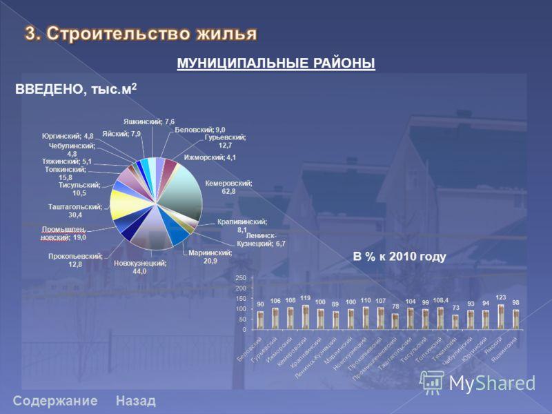 Содержание МУНИЦИПАЛЬНЫЕ РАЙОНЫ Назад ВВЕДЕНО, тыс.м 2 В % к 2010 году