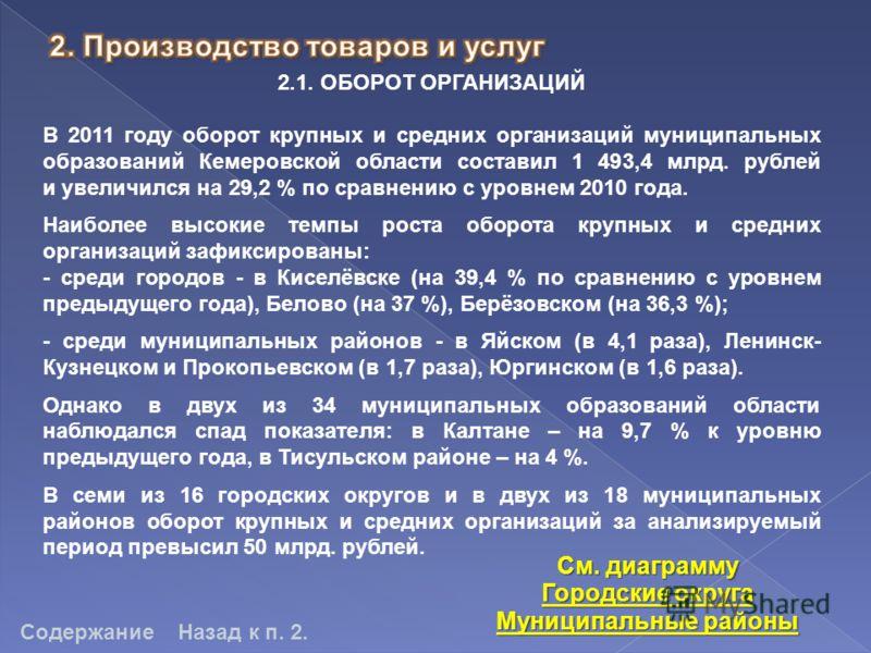 2.1. ОБОРОТ ОРГАНИЗАЦИЙ В 2011 году оборот крупных и средних организаций муниципальных образований Кемеровской области составил 1 493,4 млрд. рублей и увеличился на 29,2 % по сравнению с уровнем 2010 года. Наиболее высокие темпы роста оборота крупных
