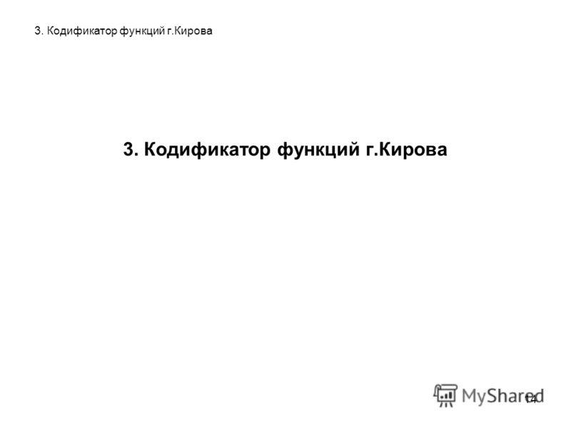 14 3. Кодификатор функций г.Кирова