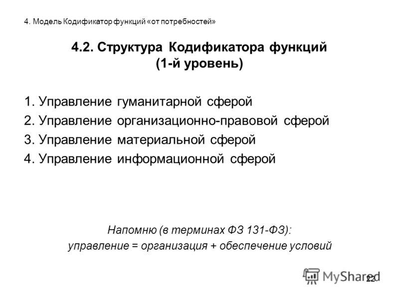 22 4. Модель Кодификатор функций «от потребностей» 4.2. Структура Кодификатора функций (1-й уровень) 1. Управление гуманитарной сферой 2. Управление организационно-правовой сферой 3. Управление материальной сферой 4. Управление информационной сферой