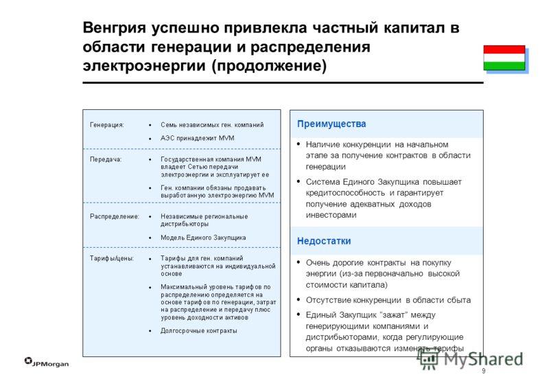 9 Недостатки Венгрия успешно привлекла частный капитал в области генерации и распределения электроэнергии (продолжение) Наличие конкуренции на начальном этапе за получение контрактов в области генерации Система Единого Закупщика повышает кредитоспосо