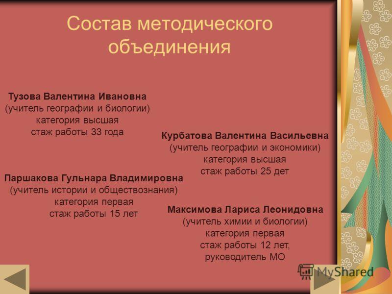 Состав методического объединения Тузова Валентина Ивановна (учитель географии и биологии) категория высшая стаж работы 33 года Курбатова Валентина Васильевна (учитель географии и экономики) категория высшая стаж работы 25 дет Паршакова Гульнара Влади
