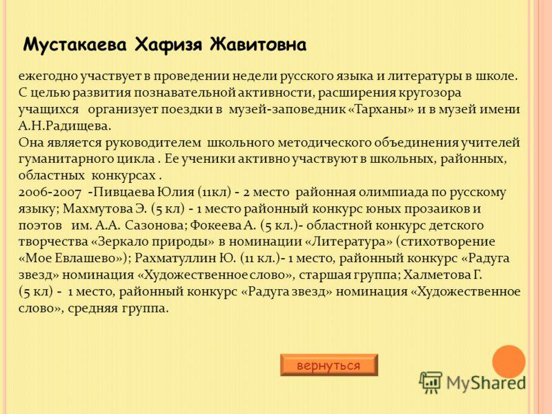 Мустакаева Хафизя Жавитовна вернуться ежегодно участвует в проведении недели русского языка и литературы в школе. С целью развития познавательной активности, расширения кругозора учащихся организует поездки в музей-заповедник «Тарханы» и в музей имен