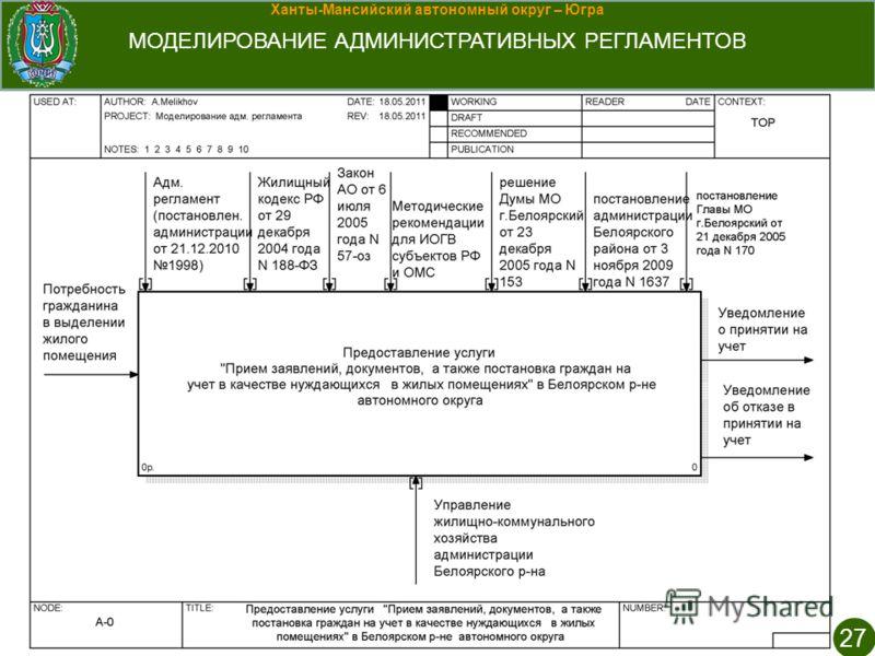Ханты-Мансийский автономный округ – Югра МОДЕЛИРОВАНИЕ АДМИНИСТРАТИВНЫХ РЕГЛАМЕНТОВ 27