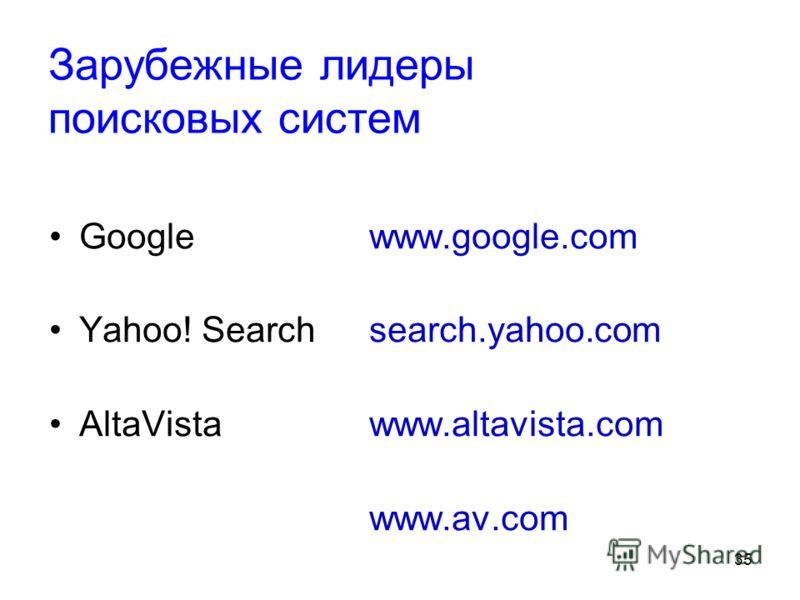 35 Зарубежные лидеры поисковых систем Google www.google.com Yahoo! Searchsearch.yahoo.com AltaVistawww.altavista.com www.av.com