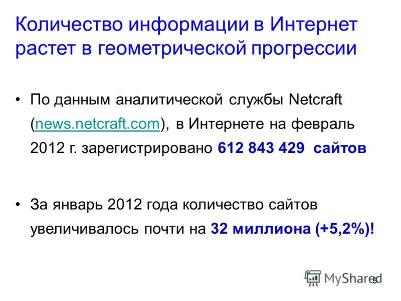 5 Количество информации в Интернет растет в геометрической прогрессии По данным аналитической службы Netcraft (news.netcraft.com), в Интернете на февраль 2012 г. зарегистрировано 612 843 429 сайтовnews.netcraft.com За январь 2012 года количество сайт