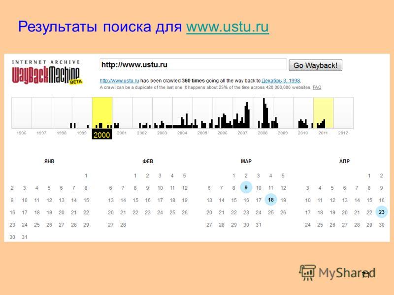 71 Результаты поиска для www.ustu.ruwww.ustu.ru
