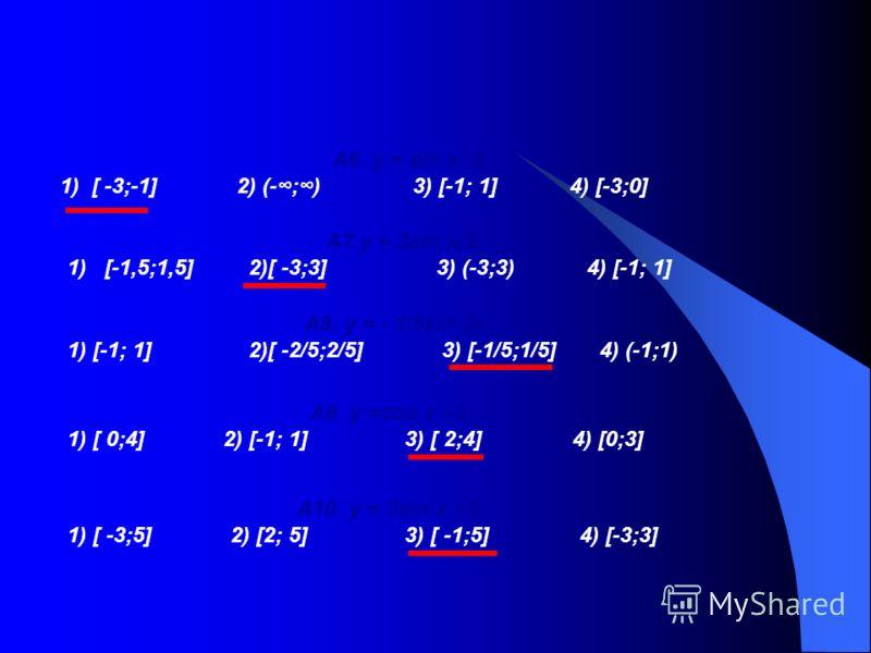 Проверь себя Найдите область значений функции А1. у =7cos x 1) (-;) 2)[ 0;7] 3) [-1; 1] 4) [-7;7] А2. у =-4cos x 1) [-1; 1] 2)[ -4;0] 3) [-4;4] 4) (-;) А3. y = 9sin х 1) [-1; 1] 2)[ 8;10] 3) [-9; 9] 4) [0;9] А4. у =cos 2x 1) [-1/2; 1/2] 2)[ 0;2] 3) [