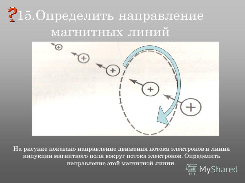 15.Определить направление магнитных линий На рисунке показано направление движения потока электронов и линия индукции магнитного поля вокруг потока электронов. Определить направление этой магнитной линии.