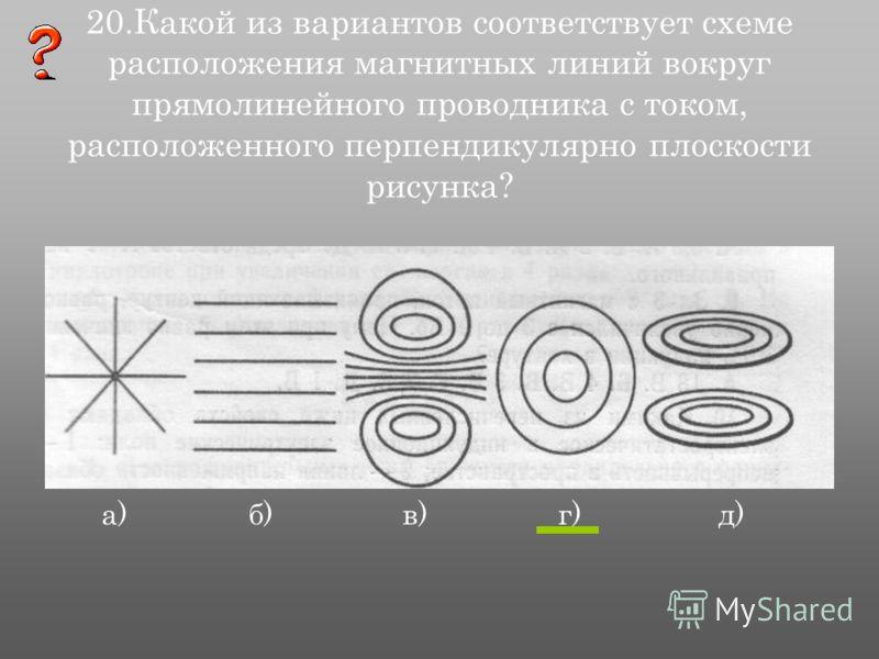 20.Какой из вариантов соответствует схеме расположения магнитных линий вокруг прямолинейного проводника с током, расположенного перпендикулярно плоскости рисунка? а) б) в) г) д)