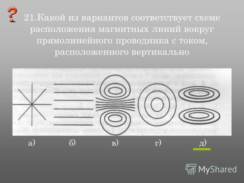 21.Какой из вариантов соответствует схеме расположения магнитных линий вокруг прямолинейного проводника с током, расположенного вертикально а) б) в) г) д)