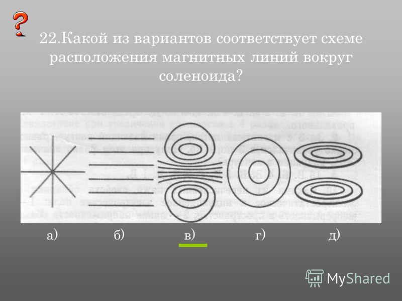 22.Какой из вариантов соответствует схеме расположения магнитных линий вокруг соленоида? а) б) в) г) д)