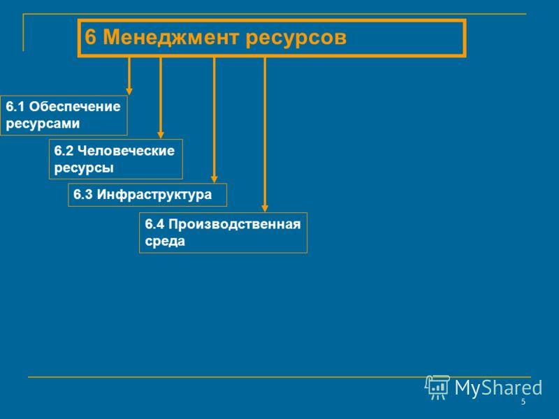 5 6 Менеджмент ресурсов 6.3 Инфраструктура 6.2 Человеческие ресурсы 6.4 Производственная среда 6.1 Обеспечение ресурсами