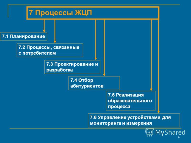 6 7 Процессы ЖЦП 7.1 Планирование 7.3 Проектирование и разработка 7.2 Процессы, связанные с потребителем 7.4 Отбор абитуриентов 7.5 Реализация образовательного процесса 7.6 Управление устройствами для мониторинга и измерения
