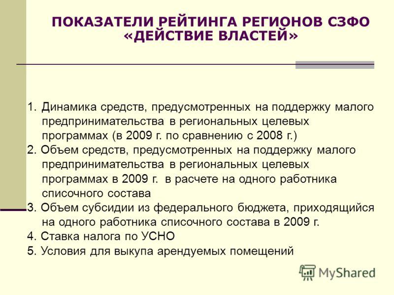 ПОКАЗАТЕЛИ РЕЙТИНГА РЕГИОНОВ СЗФО «ДЕЙСТВИЕ ВЛАСТЕЙ» 1.Динамика средств, предусмотренных на поддержку малого предпринимательства в региональных целевых программах (в 2009 г. по сравнению с 2008 г.) 2. Объем средств, предусмотренных на поддержку малог