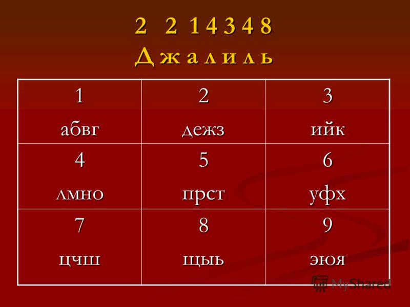 2 2 1 4 3 4 8 Д ж а л и л ь 1абвг2дежз3ийк 4лмно5прст6уфх 7цчш8щыь9эюя
