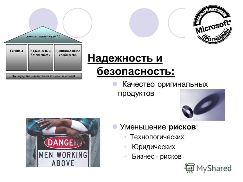 Надежность и безопасность: Качество оригинальных продуктов Уменьшение рисков: Технологических Юридических Бизнес - рисков