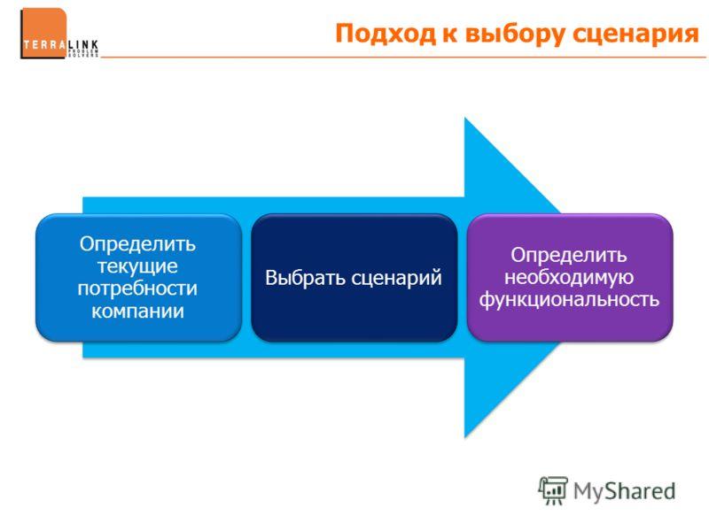 Определить текущие потребности компании Выбрать сценарий Определить необходимую функциональность Подход к выбору сценария
