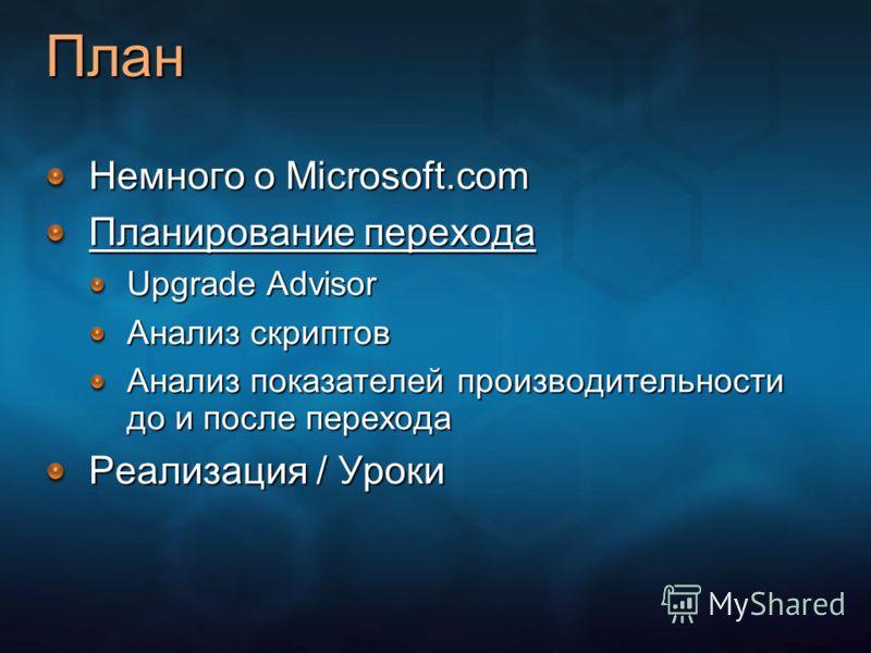 План Немного о Microsoft.com Планирование перехода Upgrade Advisor Анализ скриптов Анализ показателей производительности до и после перехода Реализация / Уроки