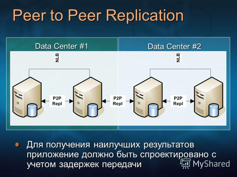 Peer to Peer Replication Data Center #1 Data Center #2 Для получения наилучших результатов приложение должно быть спроектировано с учетом задержек передачи