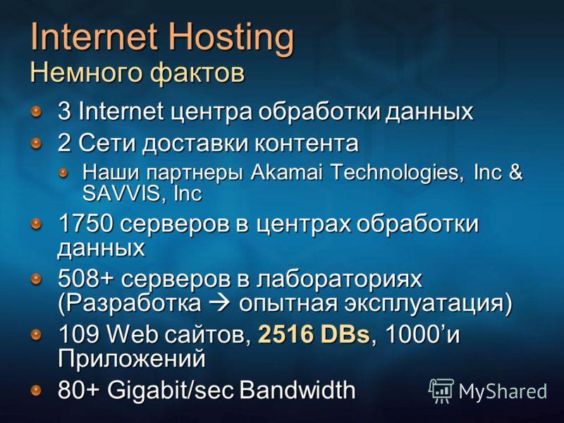 Internet Hosting Немного фактов 3 Internet центра обработки данных 2 Сети доставки контента Наши партнеры Akamai Technologies, Inc & SAVVIS, Inc 1750 серверов в центрах обработки данных 508+ серверов в лабораториях (Разработка опытная эксплуатация) 1