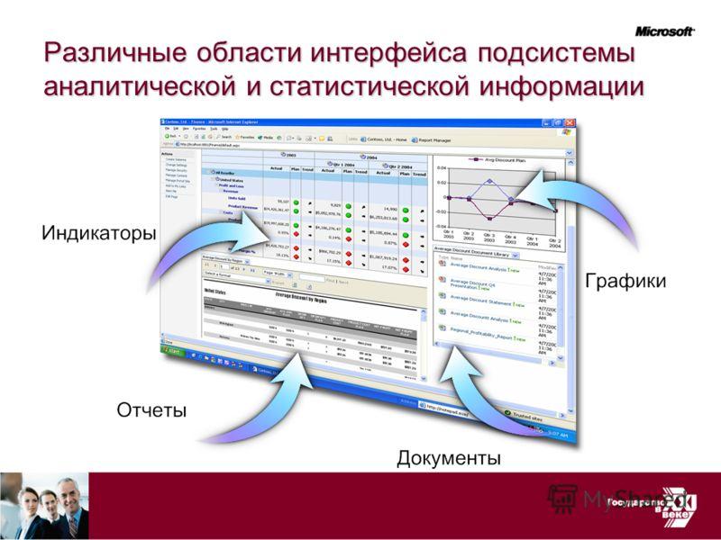 Различные области интерфейса подсистемы аналитической и статистической информации