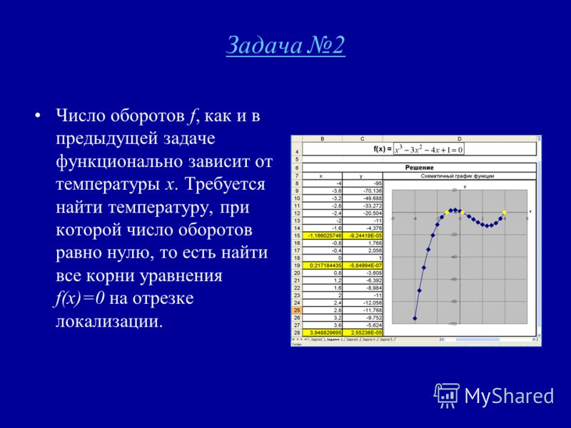 Задача 1 Число оборотов двигателя y функционально зависит от температуры x. Вычислить число оборотов двигателя y(x) при температуре a и b. Построить график этой функциональной зависимости на интервале [a,b] с шагом 0,05l; l – длина отрезка [a,b].