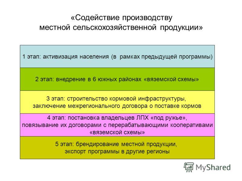 «Содействие производству местной сельскохозяйственной продукции» 1 этап: активизация населения (в рамках предыдущей программы) 2 этап: внедрение в 6 южных районах «вяземской схемы» 3 этап: строительство кормовой инфраструктуры, заключение межрегионал