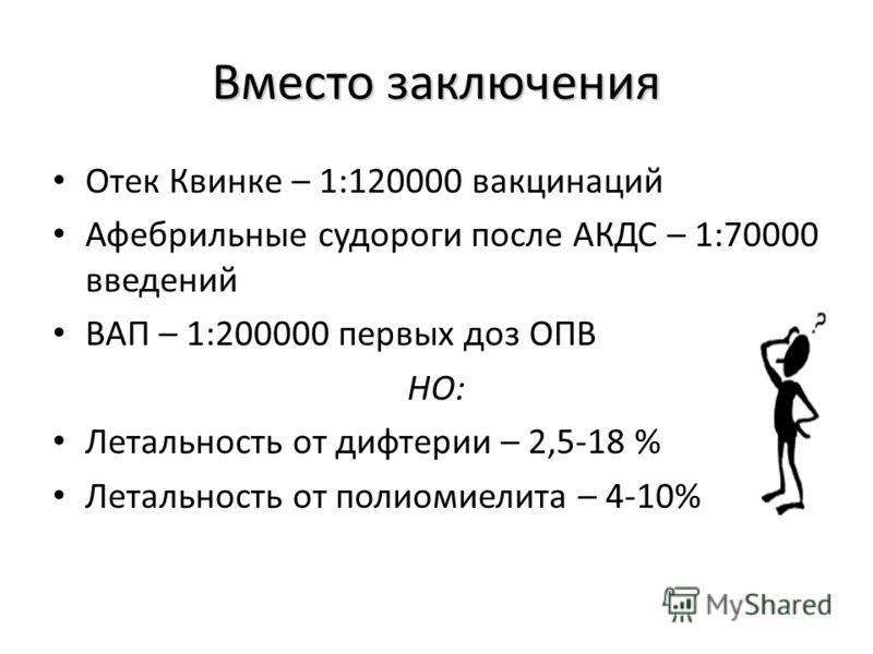 Вместо заключения Отек Квинке – 1:120000 вакцинаций Афебрильные судороги после АКДС – 1:70000 введений ВАП – 1:200000 первых доз ОПВ НО: Летальность от дифтерии – 2,5-18 % Летальность от полиомиелита – 4-10%