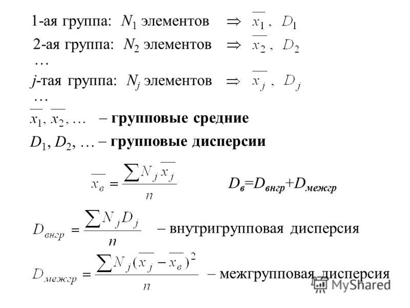 1-ая группа: N 1 элементов 2-ая группа: N 2 элементов j-тая группа: N j элементов … … – групповые средние – групповые дисперсии D 1, D 2, … D в =D внгр +D межгр – внутригрупповая дисперсия – межгрупповая дисперсия