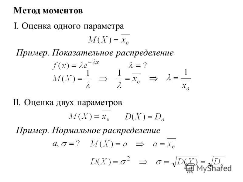 Метод моментов I. Оценка одного параметра Пример. Показательное распределение II. Оценка двух параметров Пример. Нормальное распределение