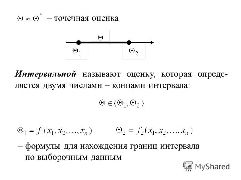 – точечная оценка Интервальной называют оценку, которая опреде- ляется двумя числами – концами интервала: – формулы для нахождения границ интервала по выборочным данным