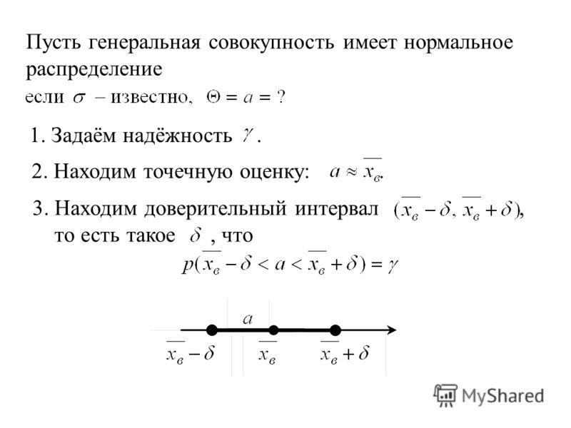 Пусть генеральная совокупность имеет нормальное распределение 1. Задаём надёжность. 2. Находим точечную оценку:. 3. Находим доверительный интервал, то есть такое, что