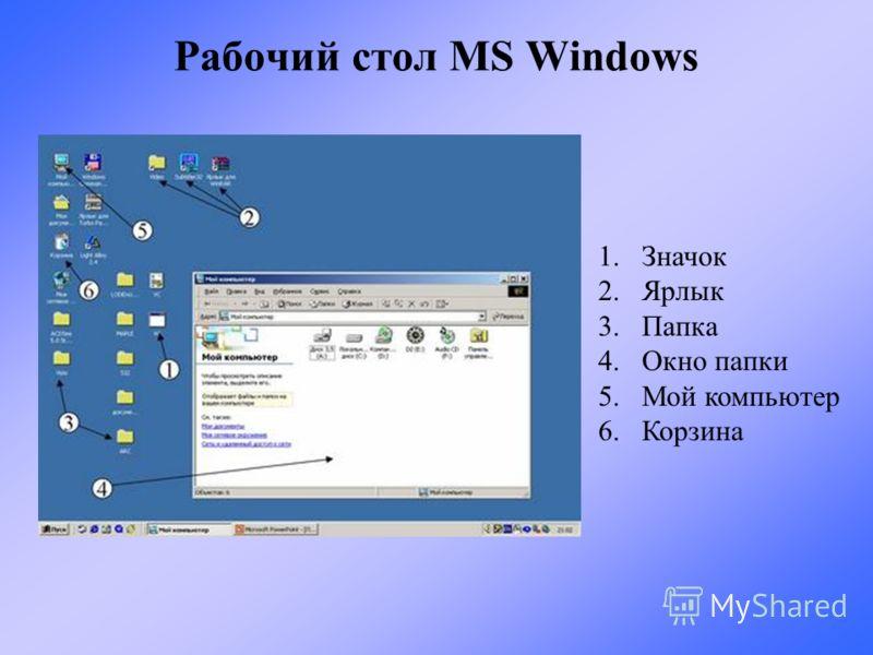 1.Значок 2.Ярлык 3.Папка 4.Окно папки 5.Мой компьютер 6.Корзина Рабочий стол MS Windows