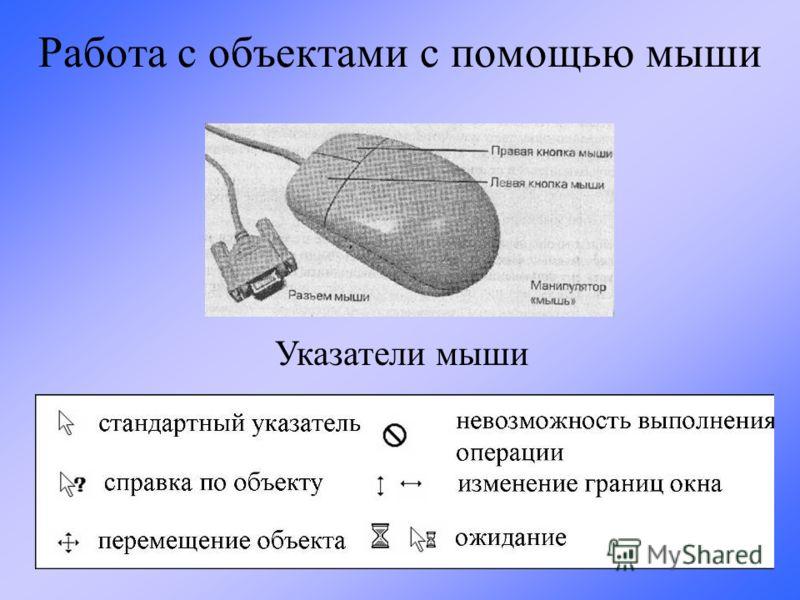 Работа с объектами с помощью мыши Указатели мыши