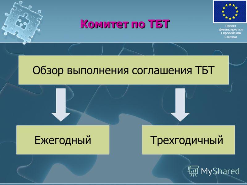 Комитет по ТБТ Проект финансируется Европейским Союзом Обзор выполнения соглашения ТБТ ЕжегодныйТрехгодичный