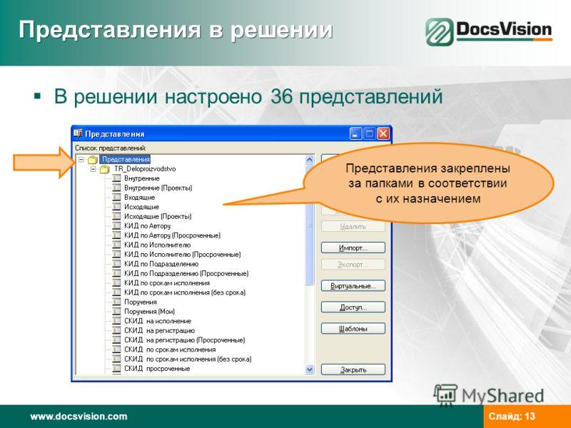 www.docsvision.comСлайд: 13 Представления в решении В решении настроено 36 представлений Представления закреплены за папками в соответствии с их назначением