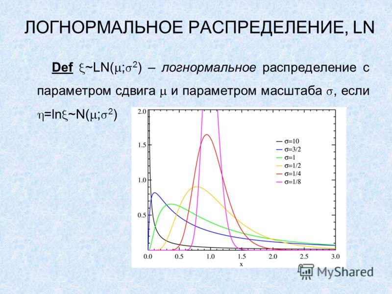 ЛОГНОРМАЛЬНОЕ РАСПРЕДЕЛЕНИЕ, LN Def ~LN( ; 2 ) – логнормальное распределение с параметром сдвига и параметром масштаба, если =ln ~N( ; 2 )