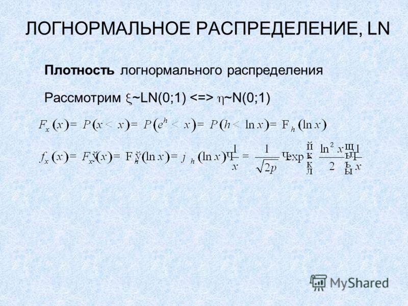 ЛОГНОРМАЛЬНОЕ РАСПРЕДЕЛЕНИЕ, LN Плотность логнормального распределения Рассмотрим ~LN(0;1) ~N(0;1)