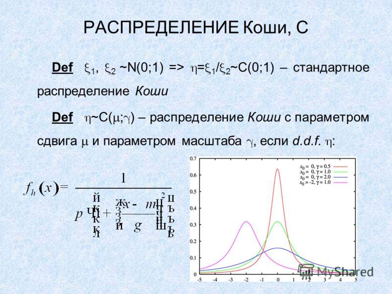 РАСПРЕДЕЛЕНИЕ Коши, С Def 1, 2 ~N(0;1) => = 1 / 2 ~C(0;1) – стандартное распределение Коши Def ~C( ; ) – распределение Коши с параметром сдвига и параметром масштаба, если d.d.f. :